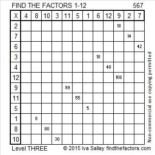 567 Factors