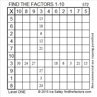 572 Factors