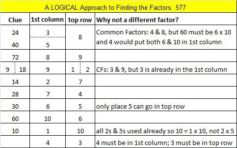577 Logic