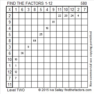 580 Factors