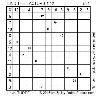 581 Factors