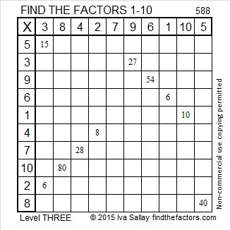 588 Factors