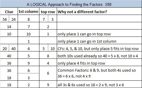 590 Logic