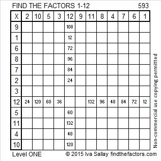 593 Factors