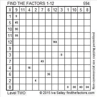 594 Factors