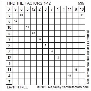 595 Factors