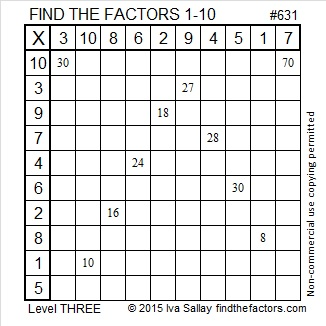 631 | Find the Factors