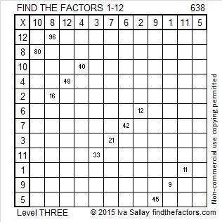 638 Factors