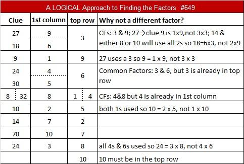 649 Logic