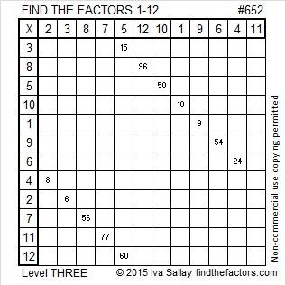 652 Factors