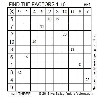 661 Factors