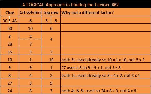 662 Logic