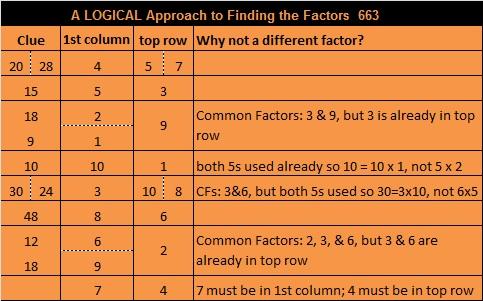 663 Logic