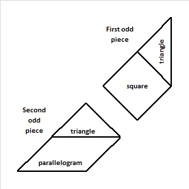 tangram odd pieces