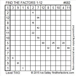 682 Factors