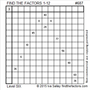 What are the factors of 56?