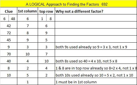 692 Logic