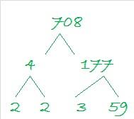 708 Factor Tree