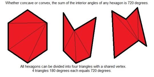 720 degrees hexagons