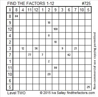725 Factors