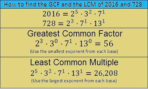 GCF and LCM 728, 2016