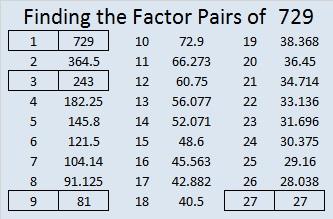 729-factor-pairs