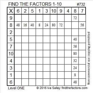 732 Factors