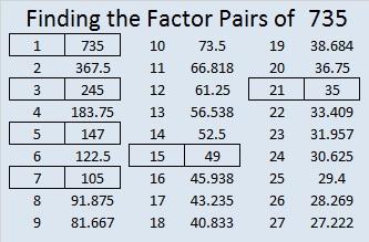 735-factor-pairs