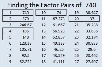 740-factor-pairs