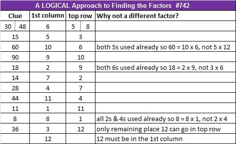 742 Logic