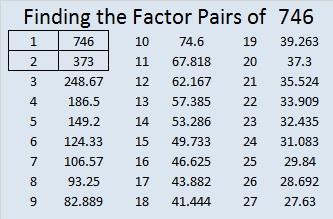 746-factor-pairs