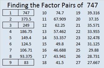747-factor-pairs