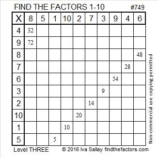 749 Factors