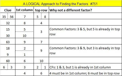 751 Logic