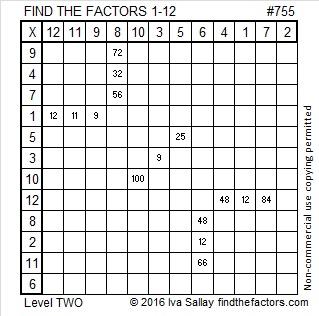 755 Factors