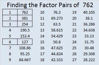 762-factor-pairs