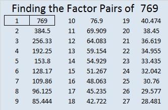 769-factor-pairs