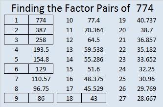 774-factor-pairs