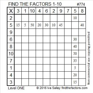 774 Factors
