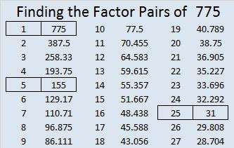 775-factor-pairs