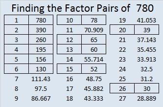 780-factor-pairs