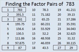 783-factor-pairs