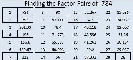 784-factor-pairs
