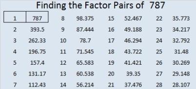 787-factor-pairs