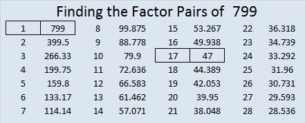799-factor-pairs