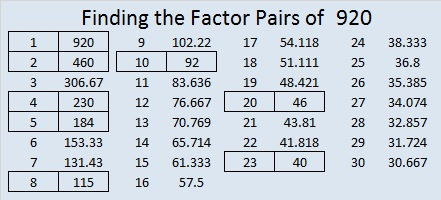 factor pairs and factor thinking The [i, n/i] for i in range(1, int(sqrt(n)) + 1) if n % i == 0 returns a pair of factors if  the remainder when you divide  i figured i'd share it and see what you all think.